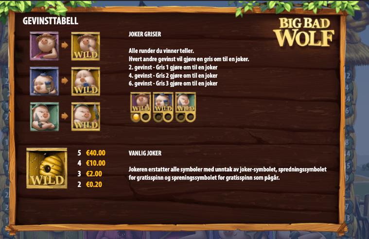 Big Bad Wolf wilds