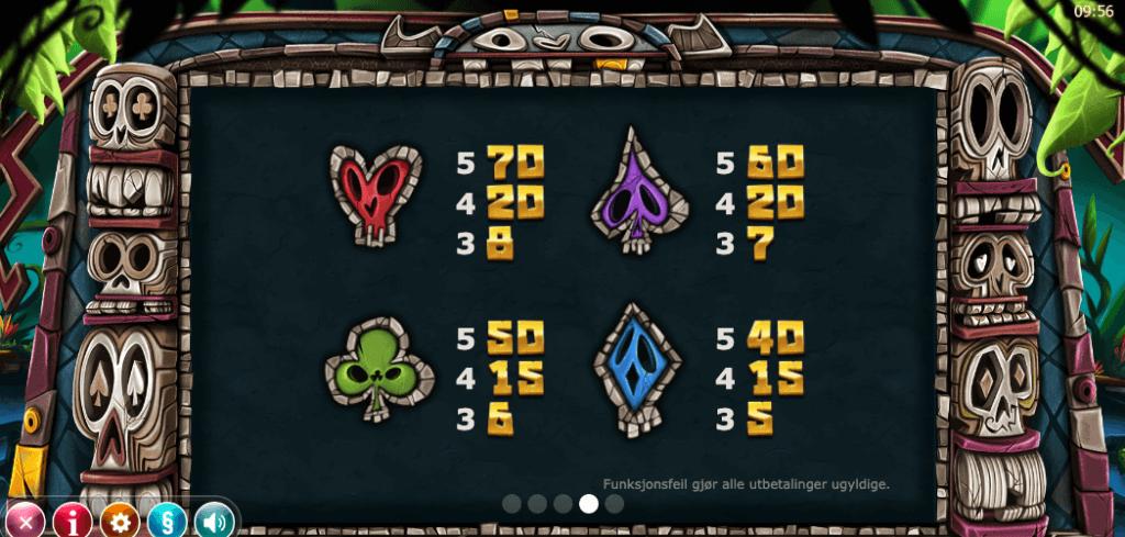 Big Blox utbetalingstabell - lsve symboler