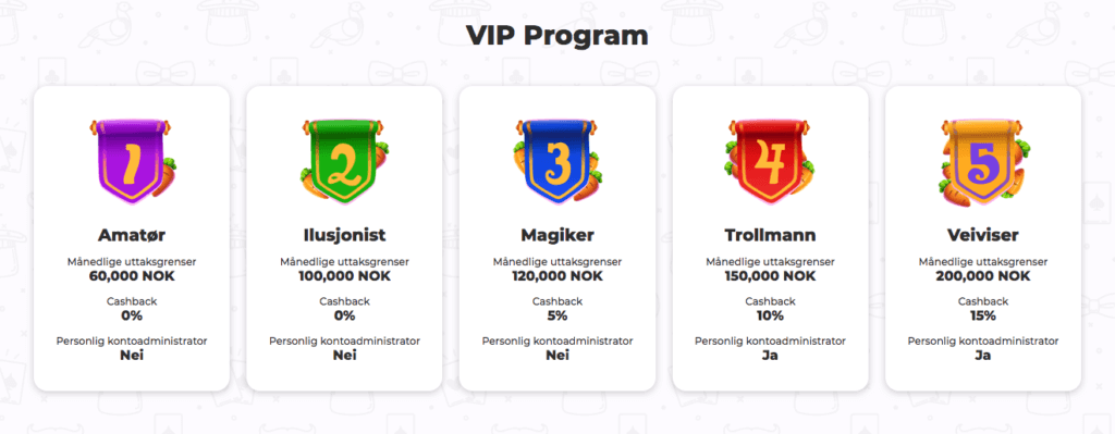 Cadabrus VIP-program