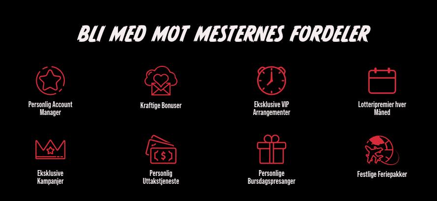 Casino Masters VIP-program