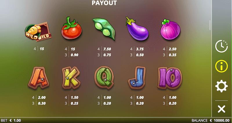 Bonus Bunnies - utbetalingstabell