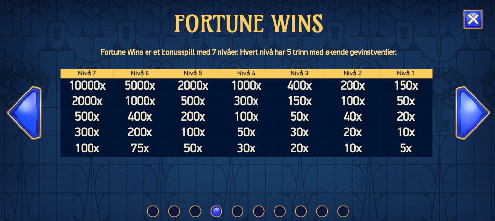 Codex of Fortune - Fortune Wins multiplikatorer