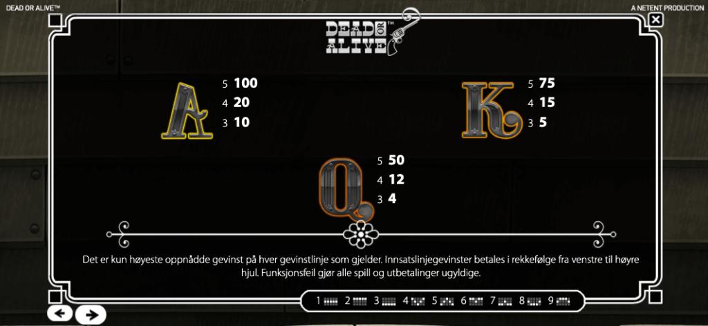Dead or Alive utbetalingstabell - lave symboler