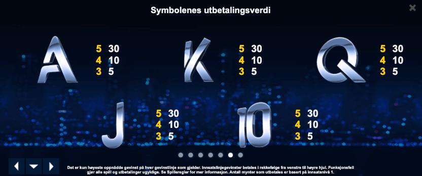 Drive: Multiplier Mayhem utbetalingstabell - lave symboler