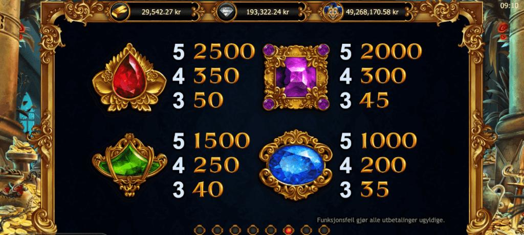 Empire Fortune utbetalingstabell - høye symboler