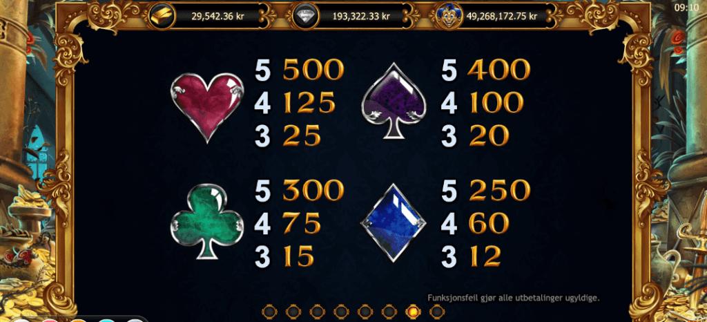 Empire Fortune utbetalingstabell - lave symboler