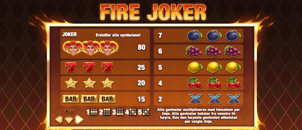 Fire Joker utbetalingstabell