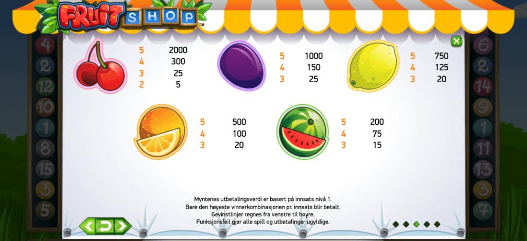 Fruit Shop utbetalingstabell - høye symboler