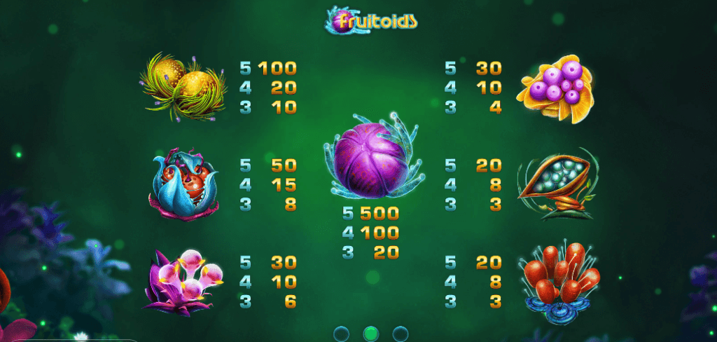 Fruitoids utbetalingstabell