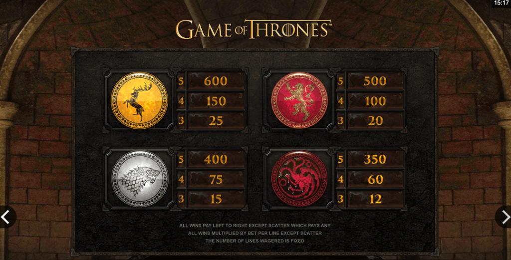 Game of Thrones utbetalingstabell - høye symboler