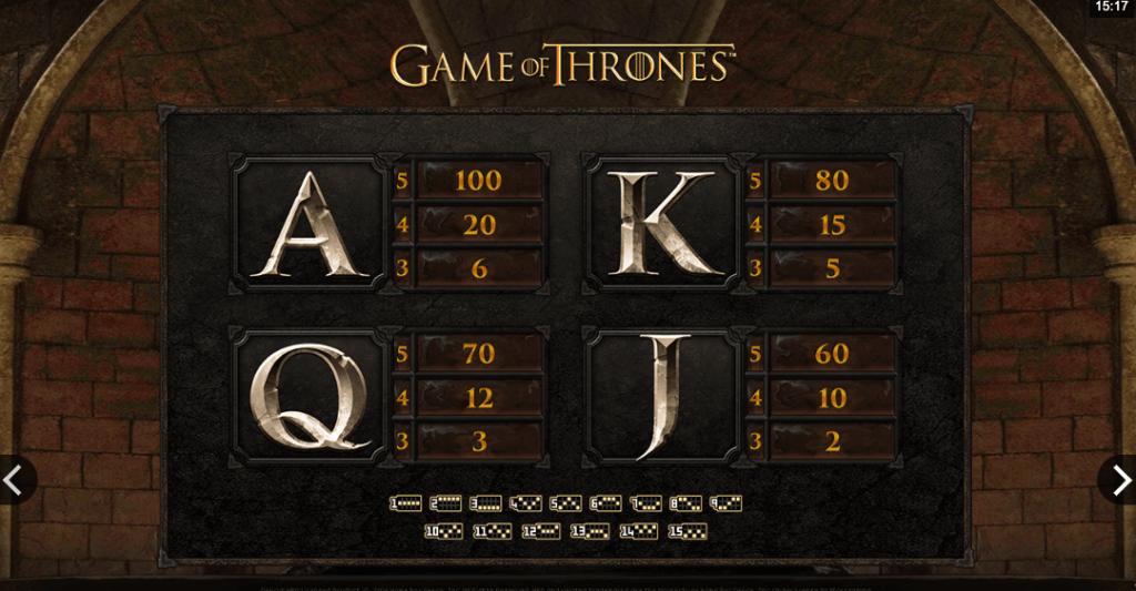 Game of Thrones utbetalingstabell - lave symboler