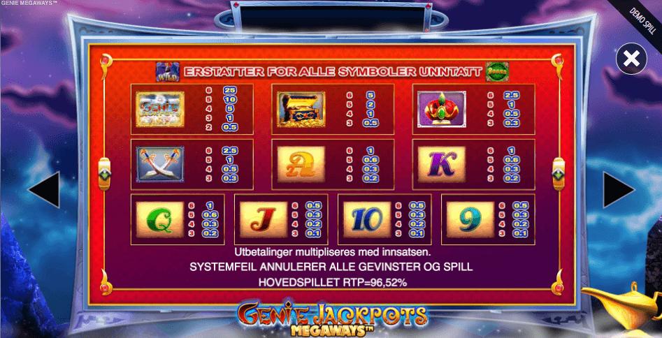 Genie Jackpots Megaways™ utbetalingstabell