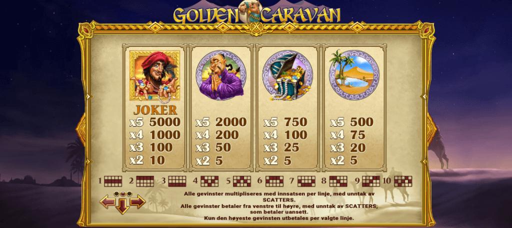 Golden Caravan utbetalingstabell - høye symboler
