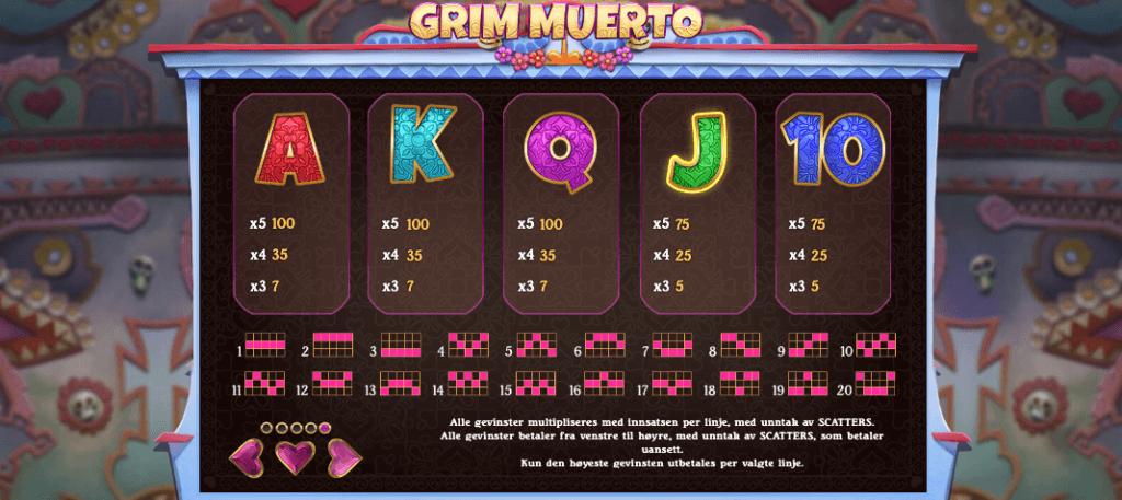 Grim Muerto utbetalingstabell - lave symboler
