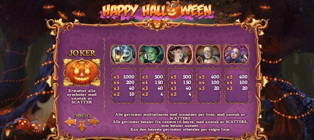 Happy Halloween utbetalingstabell - høytbetalende symboler