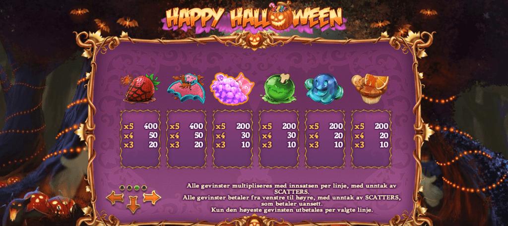 Happy Halloween utbetalingstabell - lavtbetalende symboler