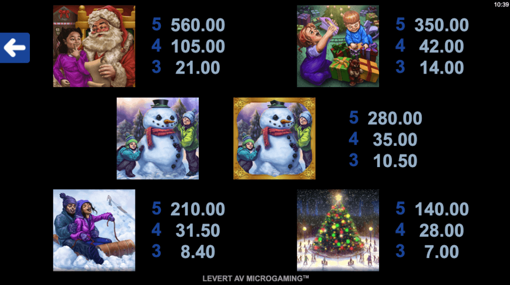 Happy Holidays utbetalingstabell - høye symboler