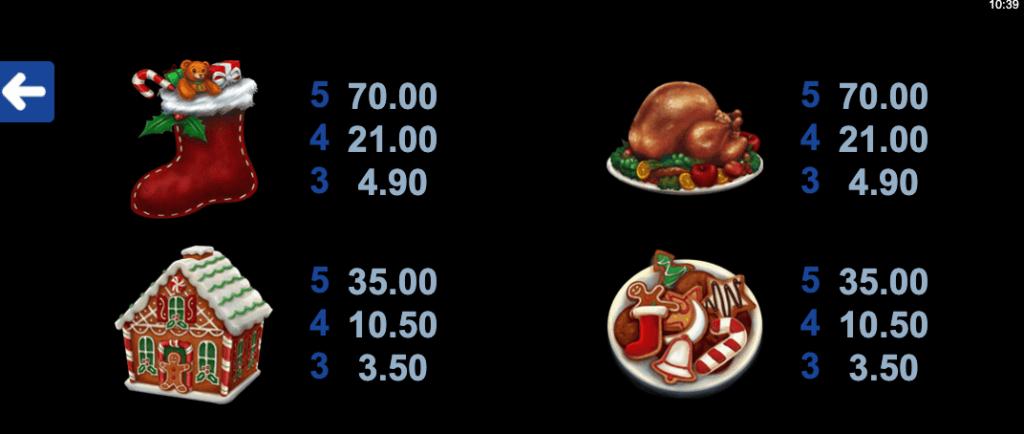 Happy Holidays utbetalingstabell - lave symboler