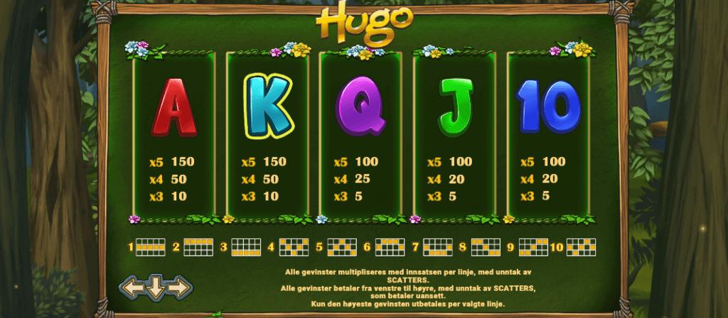 Hugo - lavtbetalende symboler