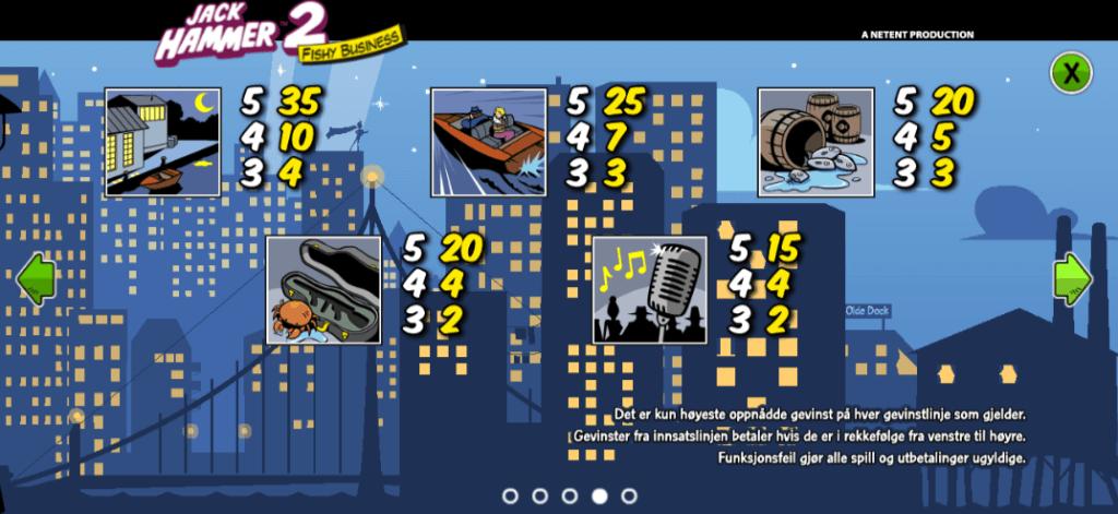 Jack Hammer 2: Fishy Business utbetalingstabell - lave symboler