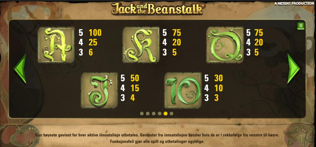 Jack and the Beanstalk utbetalingstabell lave symboler