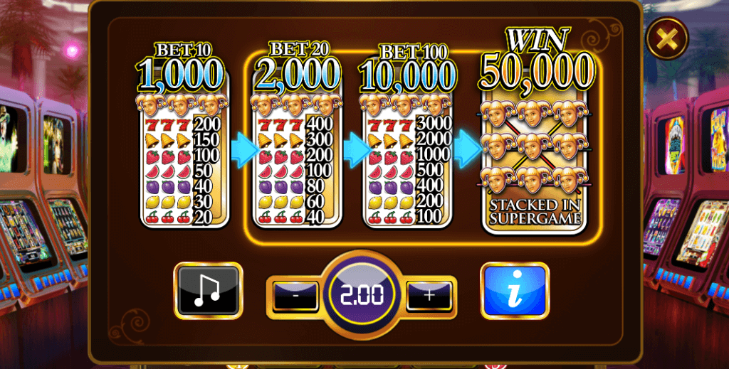 Jackpot Jester 50 000 utbetalingstabell