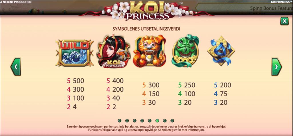 Koi Princess utbetalingstabell - høye symboler