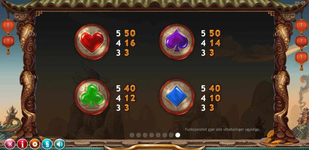 Legend of the Golden Monkey - lave symboler