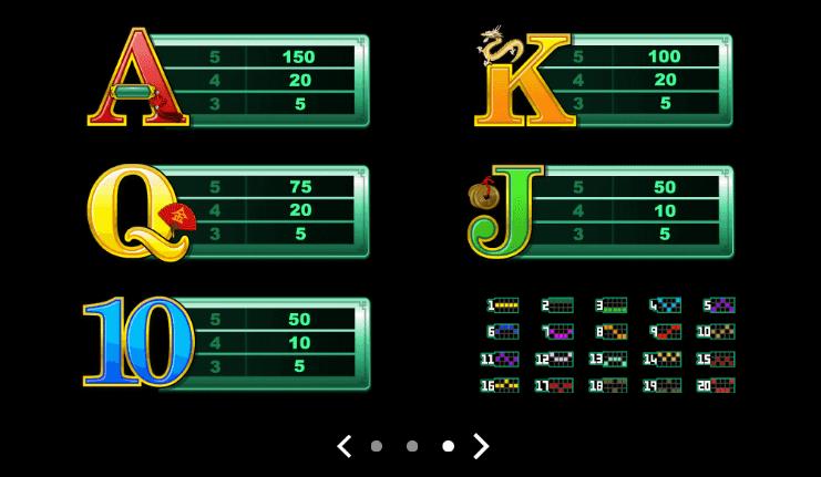 Lucky Zodiac utbetalingstabell - lave symboler