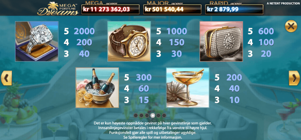 Mega Fortune Dreams utbetalingstabell - høye symboler