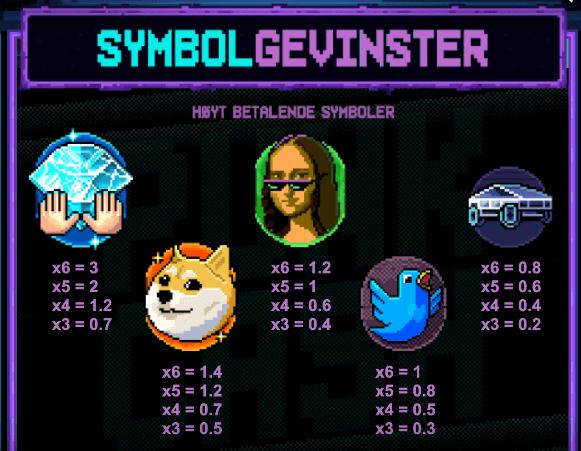 NFT Megaways™ - Høye symboler