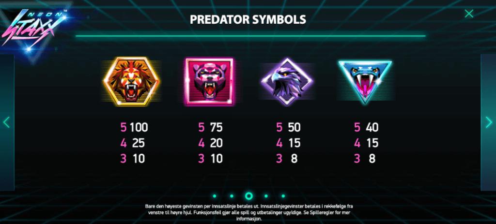 Neon Staxx utbetalingstabell - høye symboler