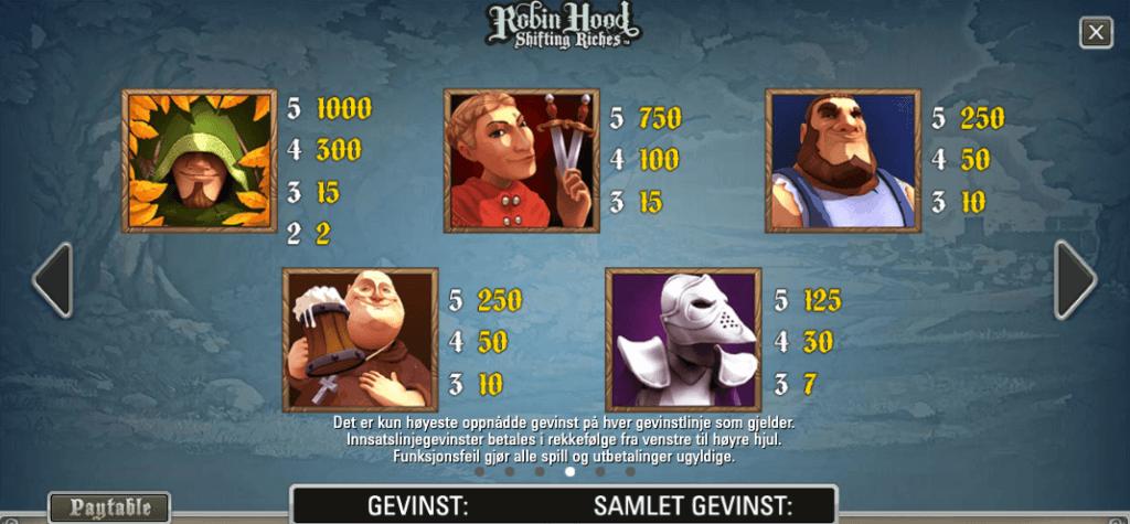 Spilleautomaten Robin Hood: Shifting Riches utbetalingstabell - høye symboler