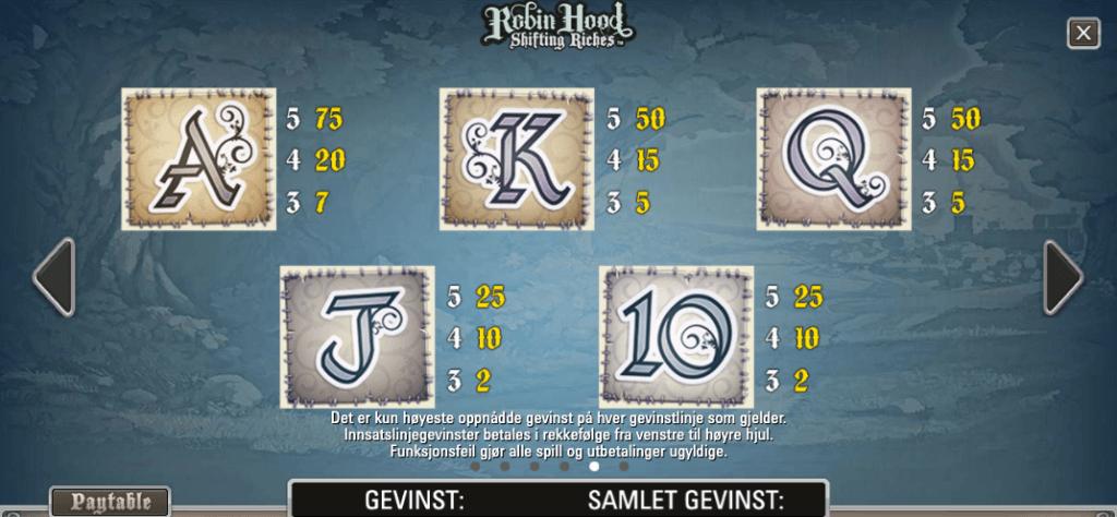 Spilleautomaten Robin Hood: Shifting Riches utbetalingstabell - lave symboler
