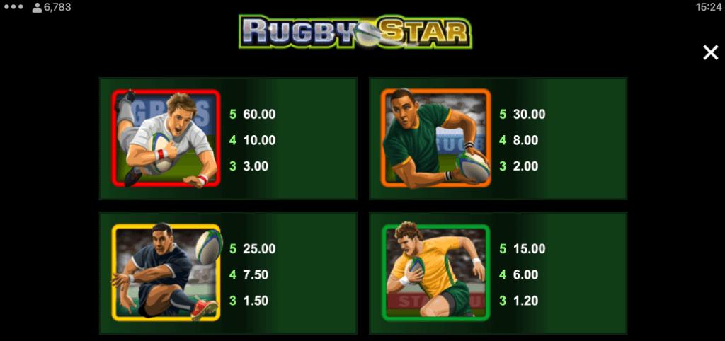 Rugby Star utbetalingstabell - høye symboler