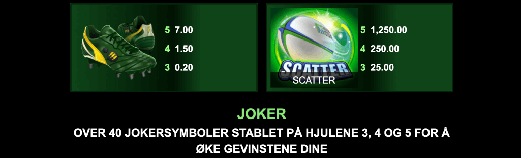 Rugby Star utbetalingstabell - lavt symbol + joker (scatter)