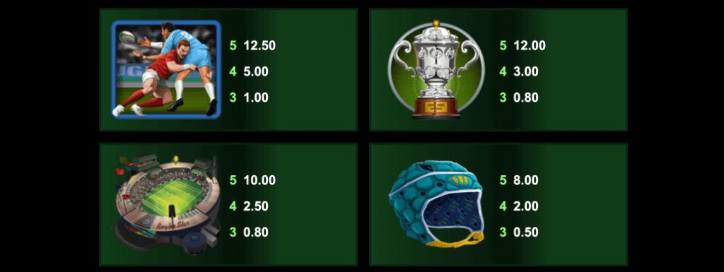 Rugby Star utbetalingstabell - middels symboler