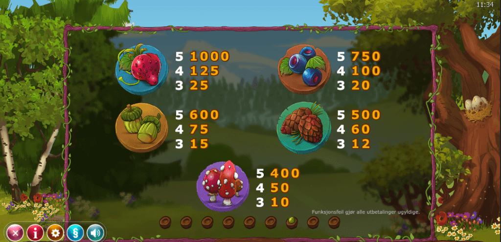 Seasons utbetalingstabell - høye symboler