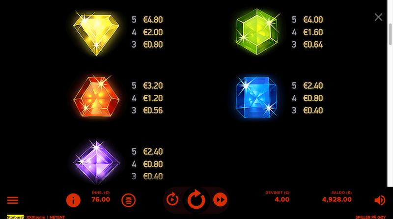 Starburst XXXtreme - utbetalingstabell - symboler med lav verdi