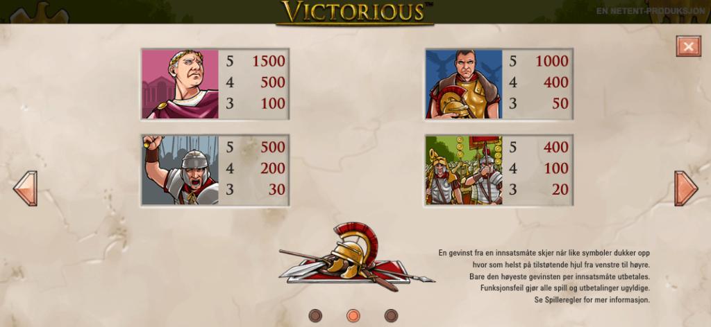 Victorious utbetalingstabell - høye symboler