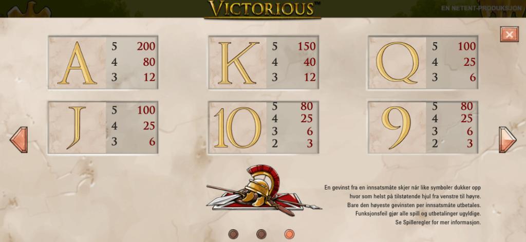Victorious utbetalingstabell - lave symboler