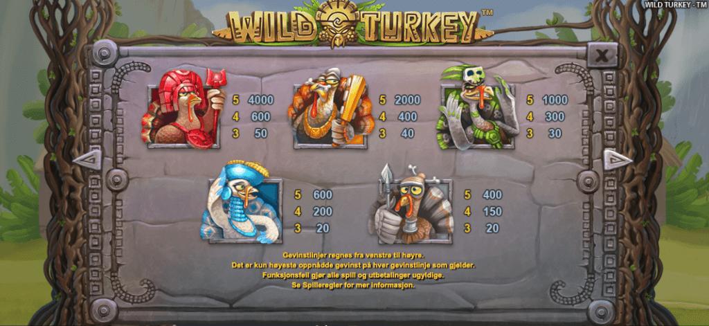 Wild Turkey utbetalingstabell - høye symboler