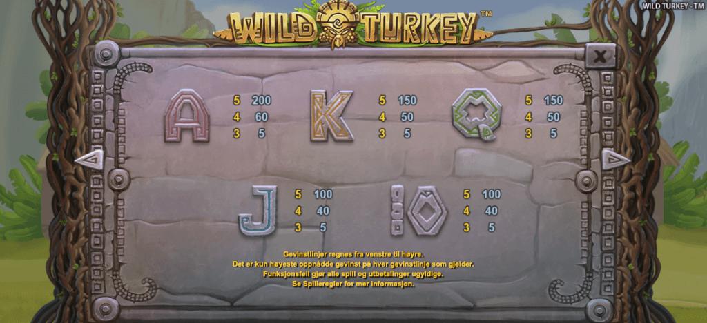 Wild Turkey utbetalingstabell - lave symboler