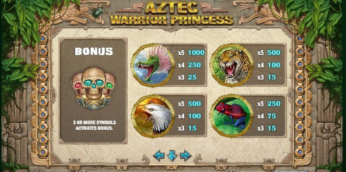 Aztec Warrior Princess utbetalingstabell