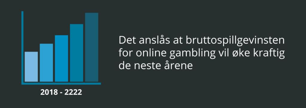 Bruttospillgevinst for online gambling