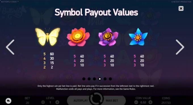 Butterfly Staxx-symboler