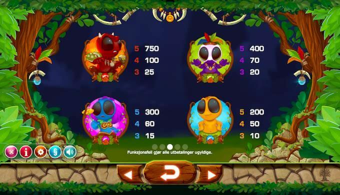Symboler på spilleautomaten Chibeasties