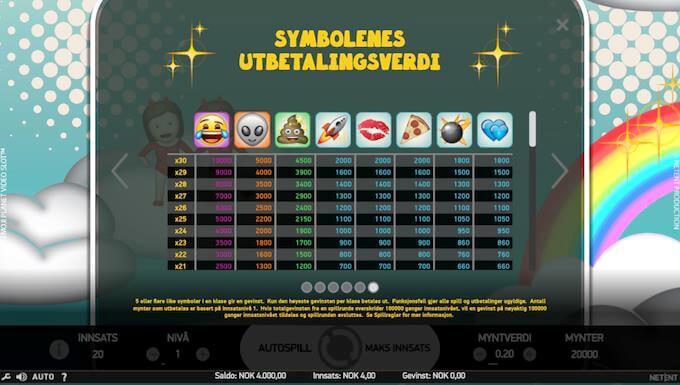 Emojiplanet symboler og utbetaling