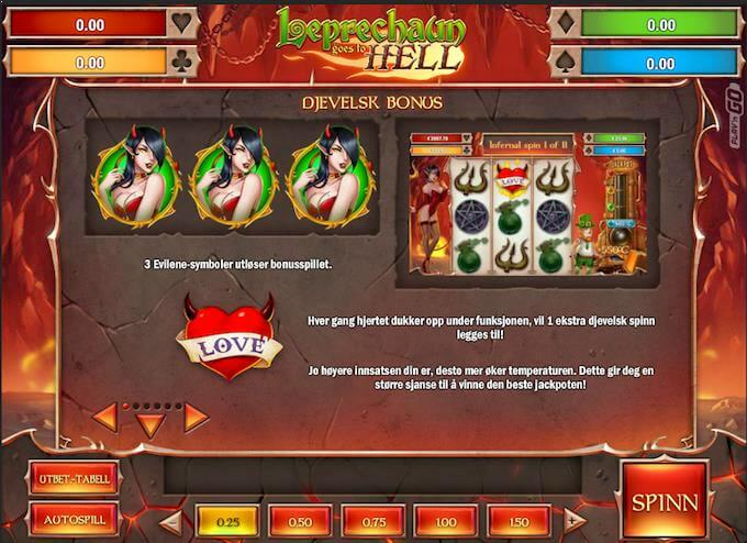 Symboler på spilleautomaten Leprechaun Goes to Hell