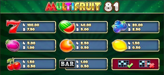 Multifruit 81 symboler